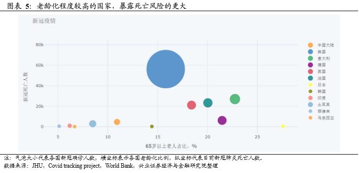 日本 肺炎 死亡 数